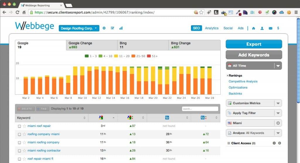 DHR SEO Screenshot