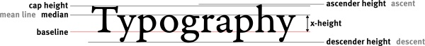 Typography_line_terms_alternate.jpg