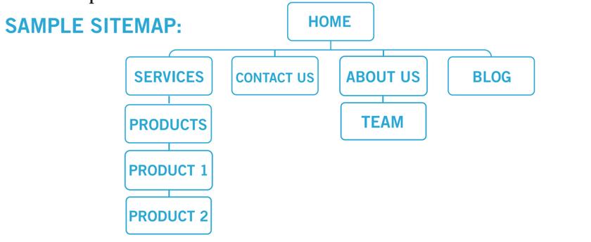 San Diego Web Designers